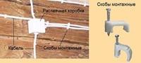 Электропроводка на даче г.Ангарск