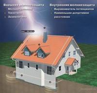 монтаж молниеприемника г.Ангарск
