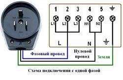 Подключение электроплиты в Ангарске. Подключить электроплиту